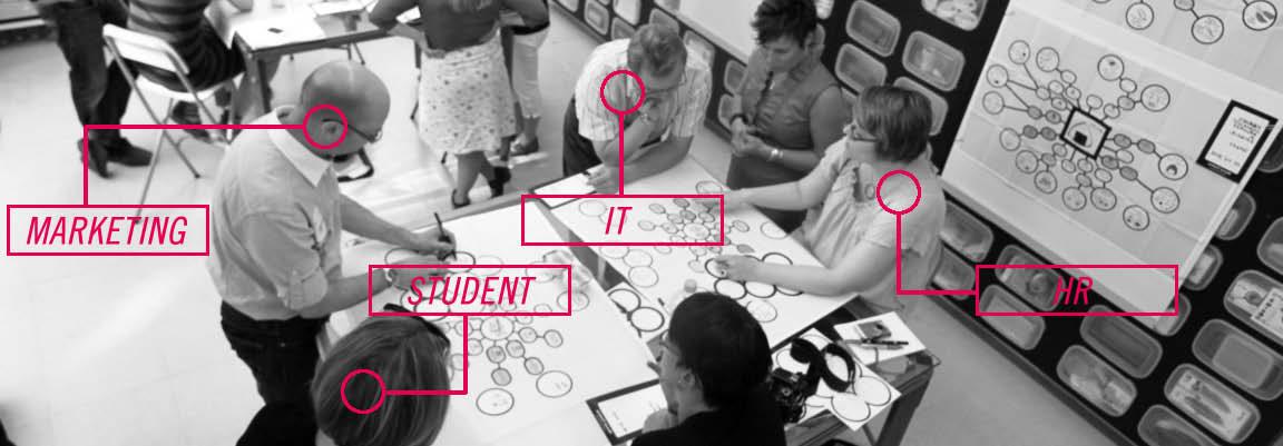 Aus dem Vollen schöpfen durch gemeinsames, fachübergreifendes Erarbeiten von HR relevanten Formaten
